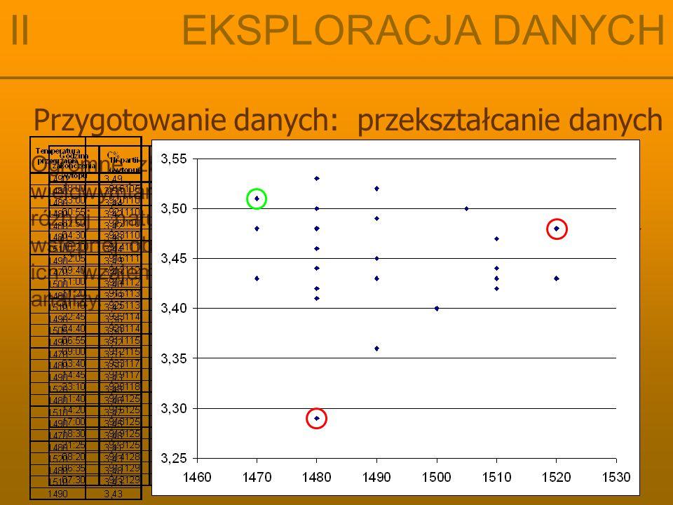 Przygotowanie danych: przekształcanie danych II EKSPLORACJA DANYCH Ogromne zbiory danych charakteryzują się między innymi wielowymiarowością.