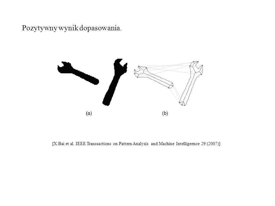 Pozytywny wynik dopasowania. [X.Bai et al. IEEE Transsactions on Pattern Analysis and Machine Intelligeence 29 (2007)]