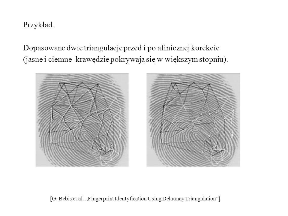 """Przykład. Dopasowane dwie triangulacje przed i po afinicznej korekcie (jasne i ciemne krawędzie pokrywają się w większym stopniu). [G. Bebis et al. """"F"""