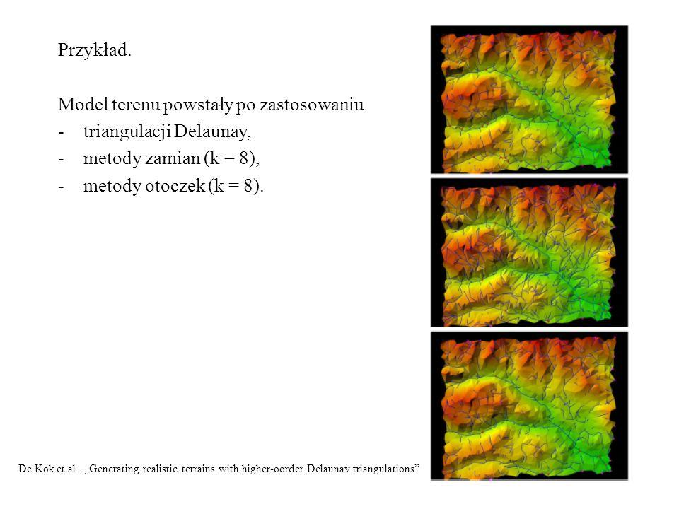 """Przykład. Model terenu powstały po zastosowaniu -triangulacji Delaunay, -metody zamian (k = 8), -metody otoczek (k = 8). De Kok et al.. """"Generating re"""