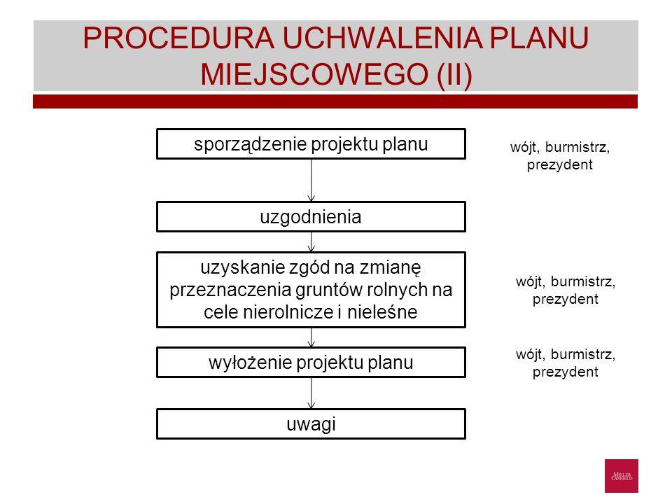PROCEDURA UCHWALENIA PLANU MIEJSCOWEGO (II) sporządzenie projektu planu uzgodnienia uzyskanie zgód na zmianę przeznaczenia gruntów rolnych na cele nierolnicze i nieleśne wyłożenie projektu planu uwagi wójt, burmistrz, prezydent