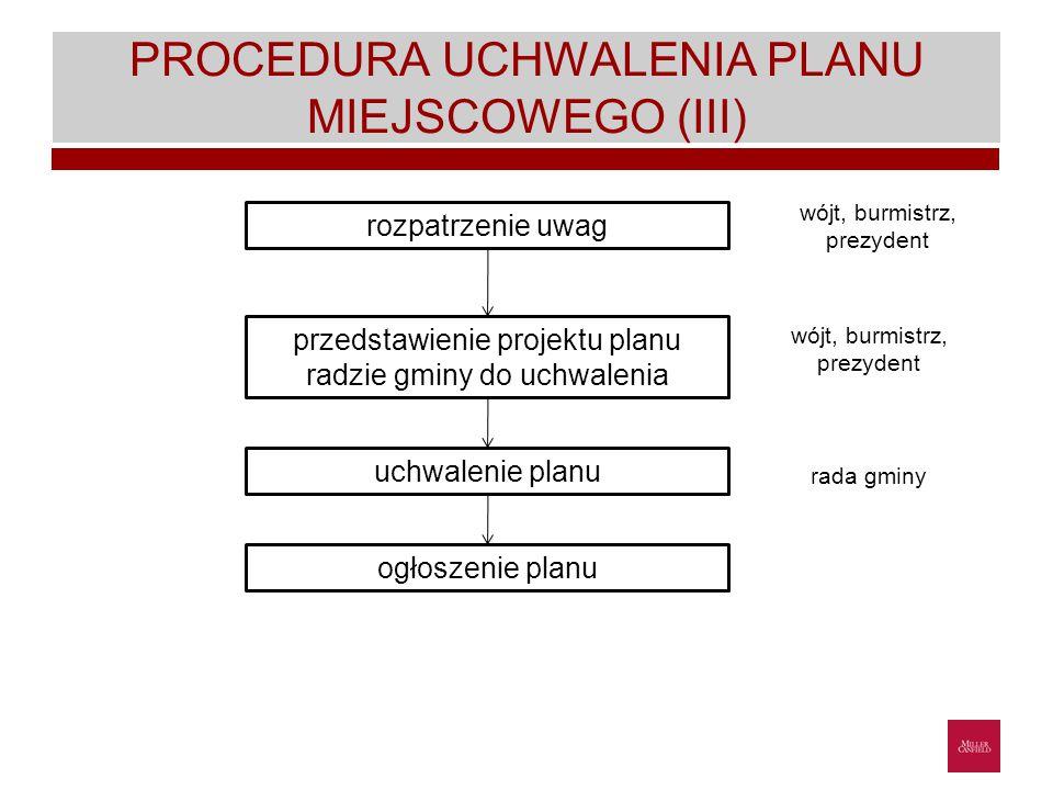PROCEDURA UCHWALENIA PLANU MIEJSCOWEGO (III) rozpatrzenie uwag przedstawienie projektu planu radzie gminy do uchwalenia uchwalenie planu ogłoszenie planu rada gminy wójt, burmistrz, prezydent
