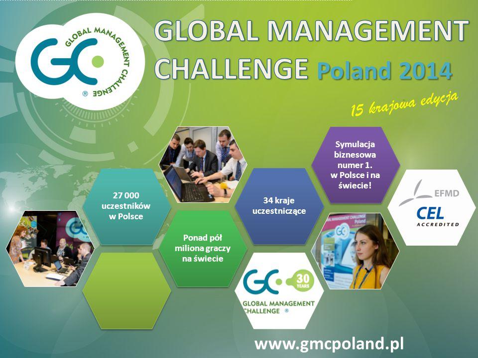 Ponad pół miliona graczy na świecie 27 000 uczestników w Polsce 34 kraje uczestniczące Symulacja biznesowa numer 1.