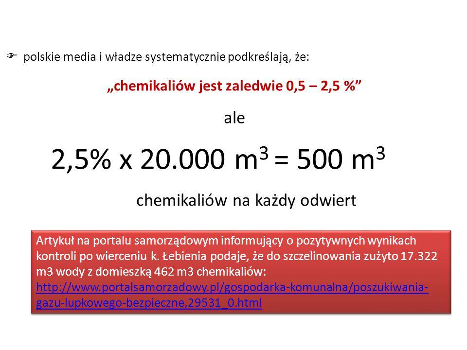 """ polskie media i władze systematycznie podkreślają, że: """"chemikaliów jest zaledwie 0,5 – 2,5 %"""" ale 2,5% x 20.000 m 3 = 500 m 3 chemikaliów na każdy"""
