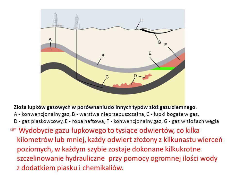 Zagrożenia wynikające z technologii szczelinowania hydraulicznego 1. Ogromne zużycie wody