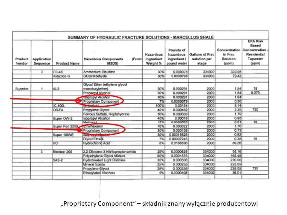 """ polskie media i władze systematycznie podkreślają, że: """"chemikaliów jest zaledwie 0,5 – 2,5 % ale 2,5% x 20.000 m 3 = 500 m 3 chemikaliów na każdy odwiert Artykuł na portalu samorządowym informujący o pozytywnych wynikach kontroli po wierceniu k."""