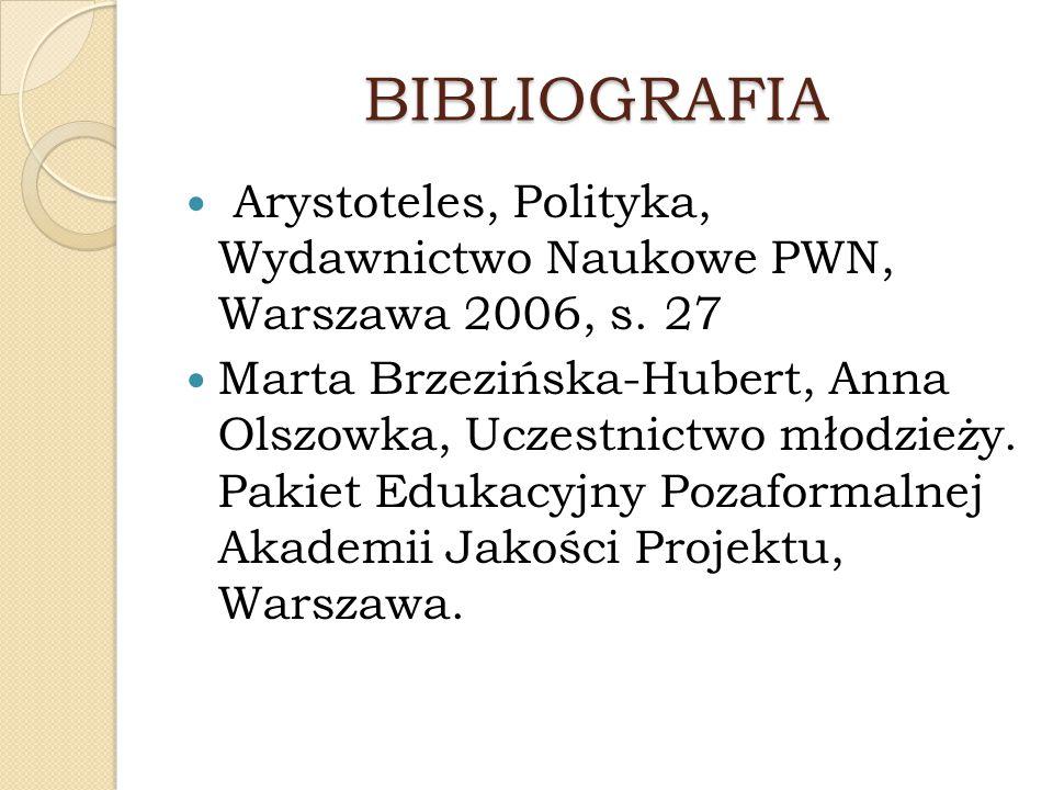 BIBLIOGRAFIA Arystoteles, Polityka, Wydawnictwo Naukowe PWN, Warszawa 2006, s. 27 Marta Brzezińska-Hubert, Anna Olszowka, Uczestnictwo młodzieży. Paki