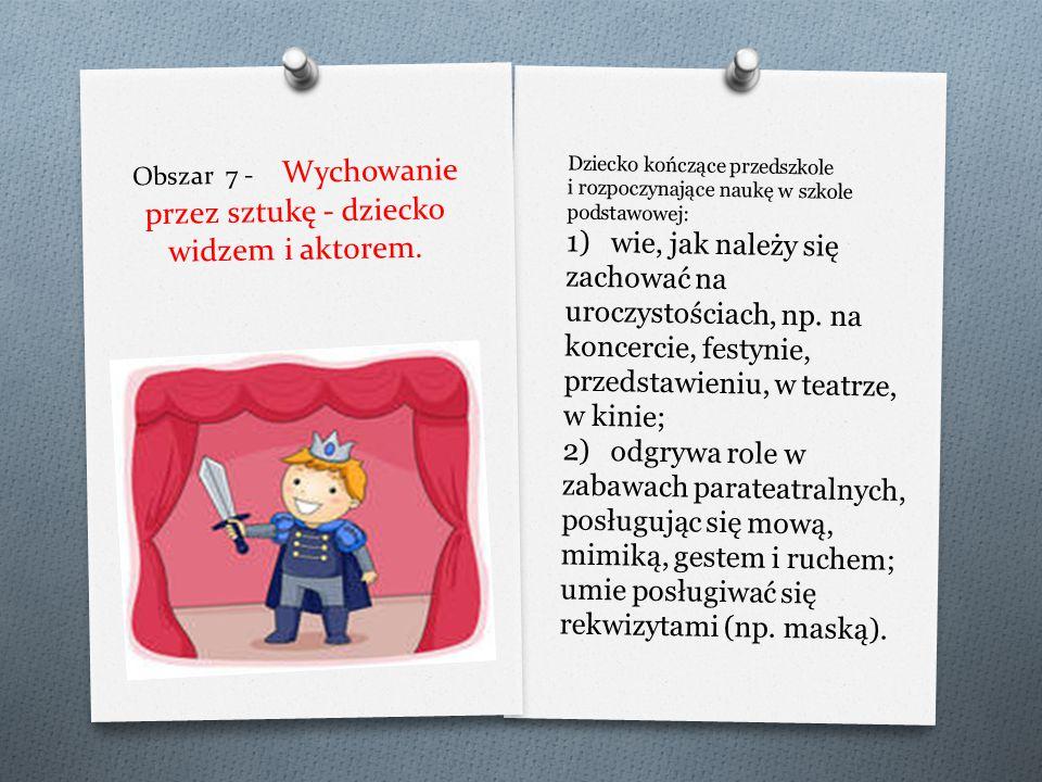 Obszar 6 - Wdrażanie dzieci do dbałości o bezpieczeństwo własne oraz innych. Dziecko kończące przedszkole i rozpoczynające naukę w szkole podstawowej: