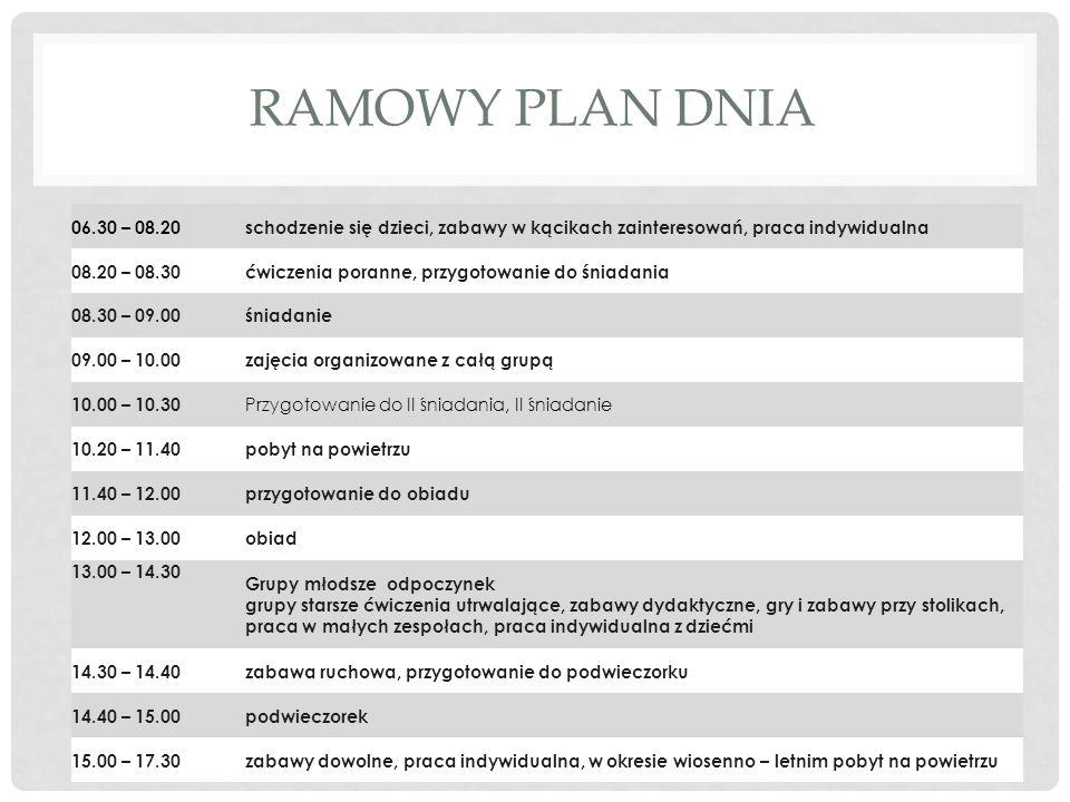 RAMOWY PLAN DNIA 06.30 – 08.20schodzenie się dzieci, zabawy w kącikach zainteresowań, praca indywidualna 08.20 – 08.30ćwiczenia poranne, przygotowanie