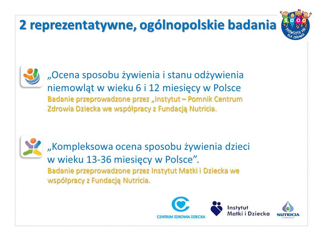 """2 reprezentatywne, ogólnopolskie badania Badanie przeprowadzone przez """"Instytut – Pomnik Centrum Zdrowia Dziecka we współpracy z Fundacją Nutricia. 1."""