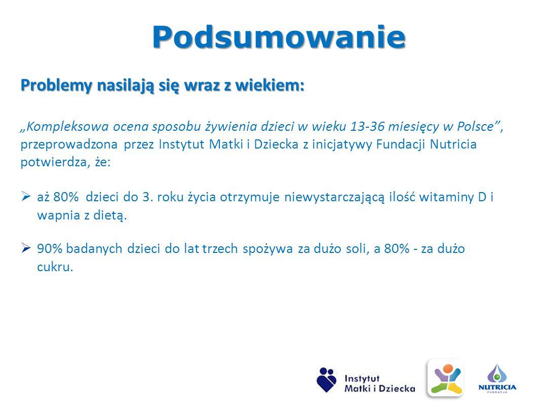 """Problemy nasilają się wraz z wiekiem: """"Kompleksowa ocena sposobu żywienia dzieci w wieku 13-36 miesięcy w Polsce"""", przeprowadzona przez Instytut Matki"""