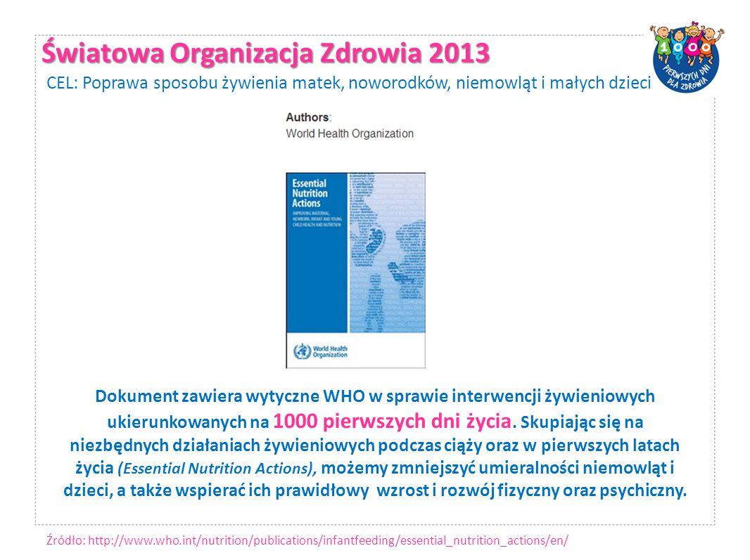 Światowa Organizacja Zdrowia 2013 Dokument zawiera wytyczne WHO w sprawie interwencji żywieniowych ukierunkowanych na 1000 pierwszych dni życia. Skupi