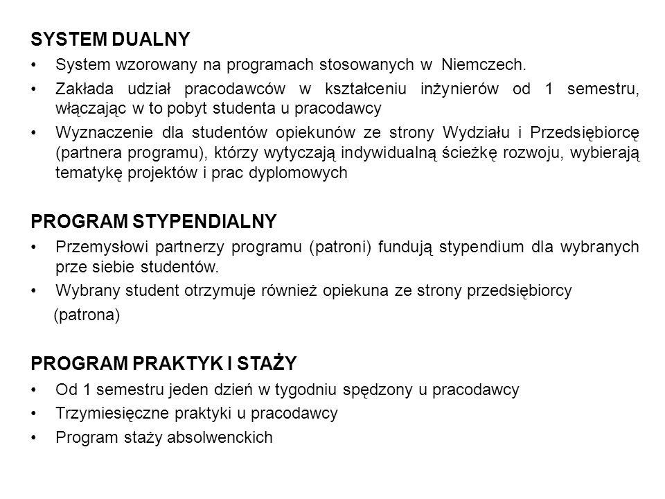 SYSTEM DUALNY System wzorowany na programach stosowanych w Niemczech. Zakłada udział pracodawców w kształceniu inżynierów od 1 semestru, włączając w t