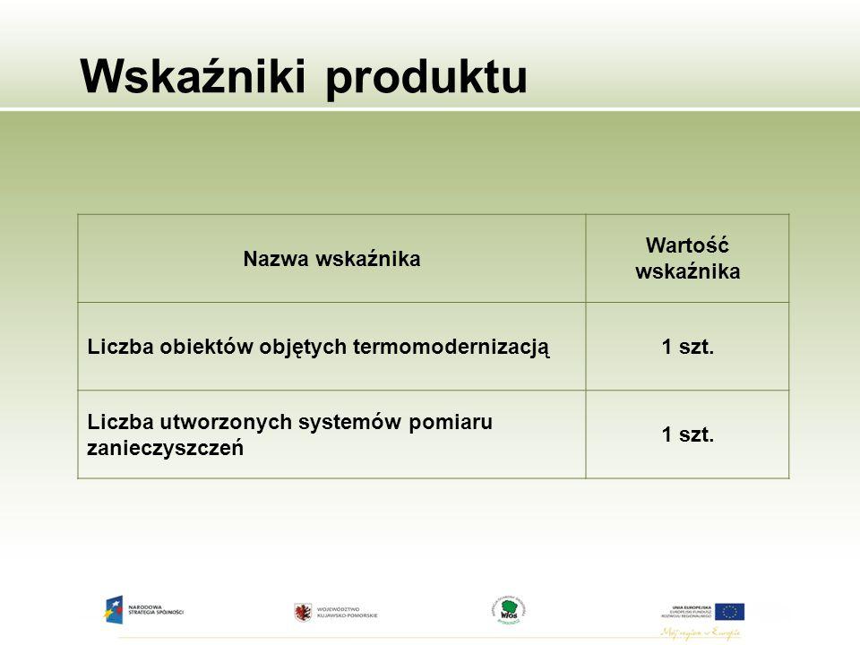 Wskaźniki produktu Nazwa wskaźnika Wartość wskaźnika Liczba obiektów objętych termomodernizacją1 szt. Liczba utworzonych systemów pomiaru zanieczyszcz