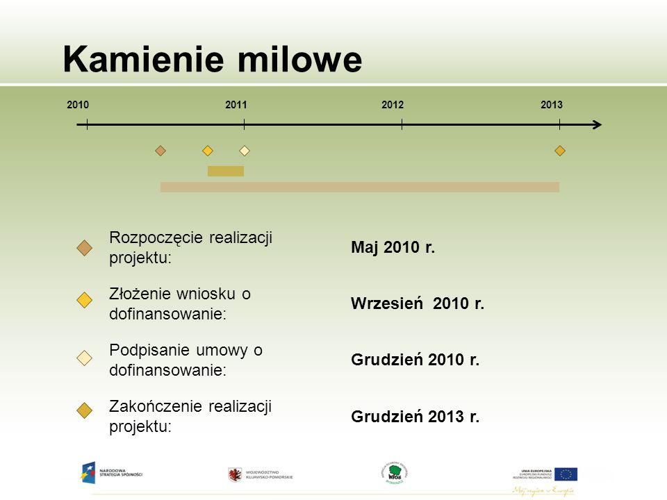 Kamienie milowe 2010 2011 2012 2013 Rozpoczęcie realizacji projektu: Maj 2010 r. Złożenie wniosku o dofinansowanie: Wrzesień 2010 r. Podpisanie umowy