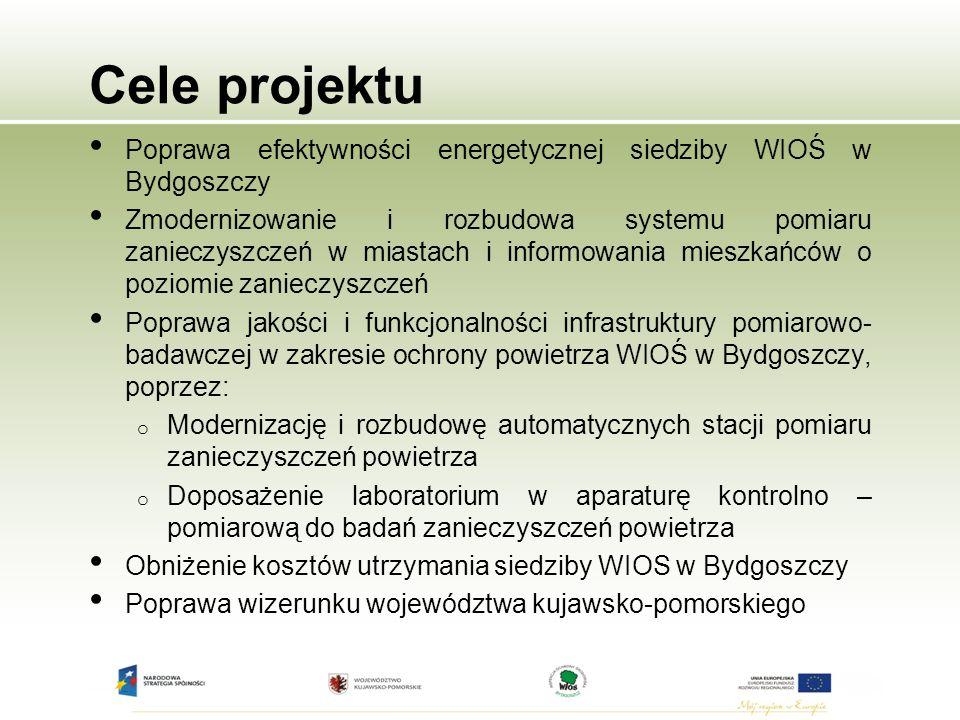 Cele projektu Poprawa efektywności energetycznej siedziby WIOŚ w Bydgoszczy Zmodernizowanie i rozbudowa systemu pomiaru zanieczyszczeń w miastach i in