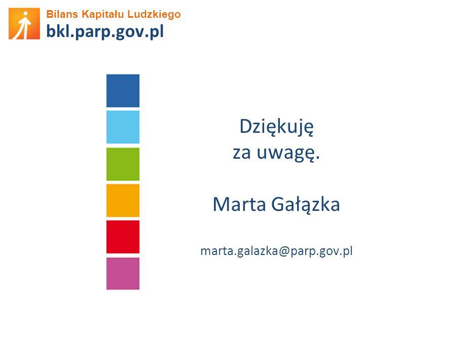 Bilans Kapitału Ludzkiego bkl.parp.gov.pl Dziękuję za uwagę. Marta Gałązka marta.galazka@parp.gov.pl