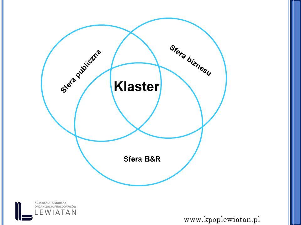 www.kpoplewiatan.pl