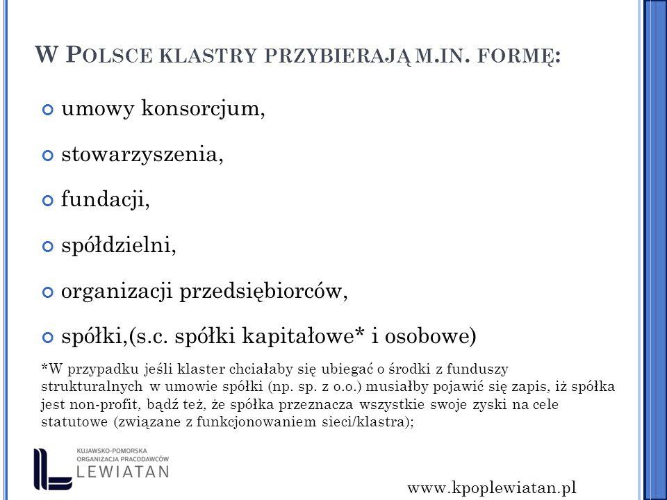 www.kpoplewiatan.pl Kujawsko-Pomorska Organizacja Pracodawców Lewiatan ul.