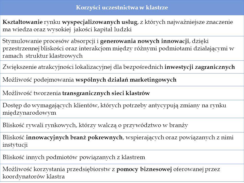 www.kpoplewiatan.pl D ZIAŁANIA UE 2007-2013 ( NABORY ZAMKNIĘTE ) PO IG: - 5.1.