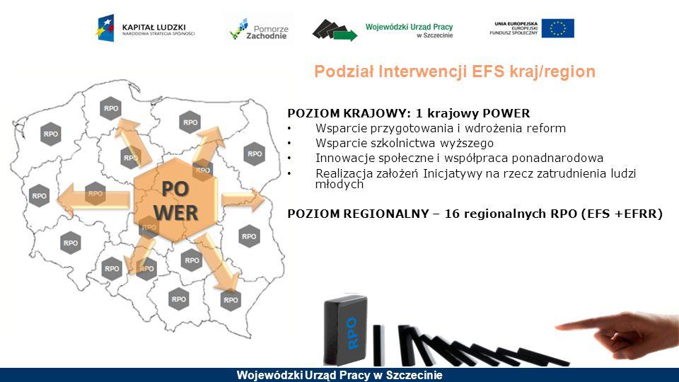 Wojewódzki Urząd Pracy w Szczecinie Podział Interwencji EFS kraj/region POZIOM KRAJOWY: 1 krajowy POWER Wsparcie przygotowania i wdrożenia reform Wspa