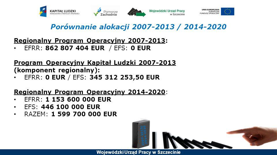 Wojewódzki Urząd Pracy w Szczecinie Porównanie alokacji 2007-2013 / 2014-2020 Regionalny Program Operacyjny 2007-2013: EFRR: 862 807 404 EUR / EFS: 0