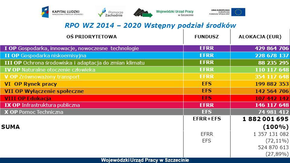 Wojewódzki Urząd Pracy w Szczecinie OŚ PRIORYTETOWAFUNDUSZALOKACJA (EUR) I OP Gospodarka, innowacje, nowoczesne technologie EFRR 429 864 706 II OP Gos