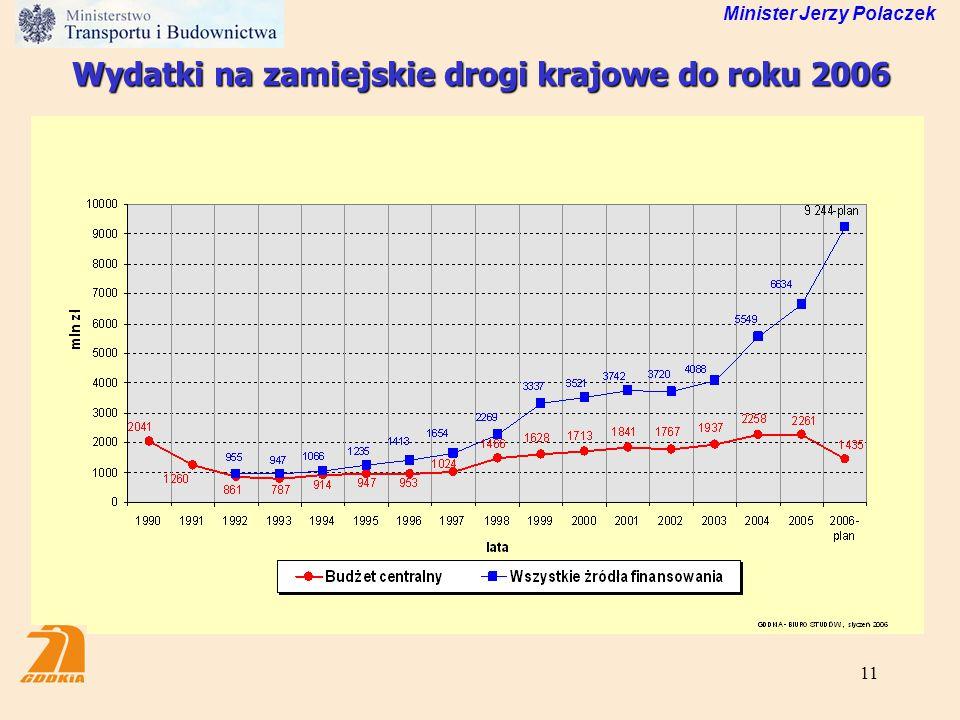 11 Wydatki na zamiejskie drogi krajowe do roku 2006 Minister Jerzy Polaczek