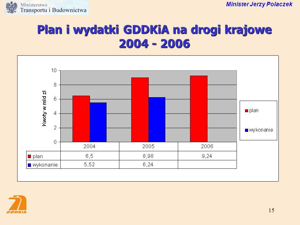15 Plan i wydatki GDDKiA na drogi krajowe 2004 - 2006 Minister Jerzy Polaczek