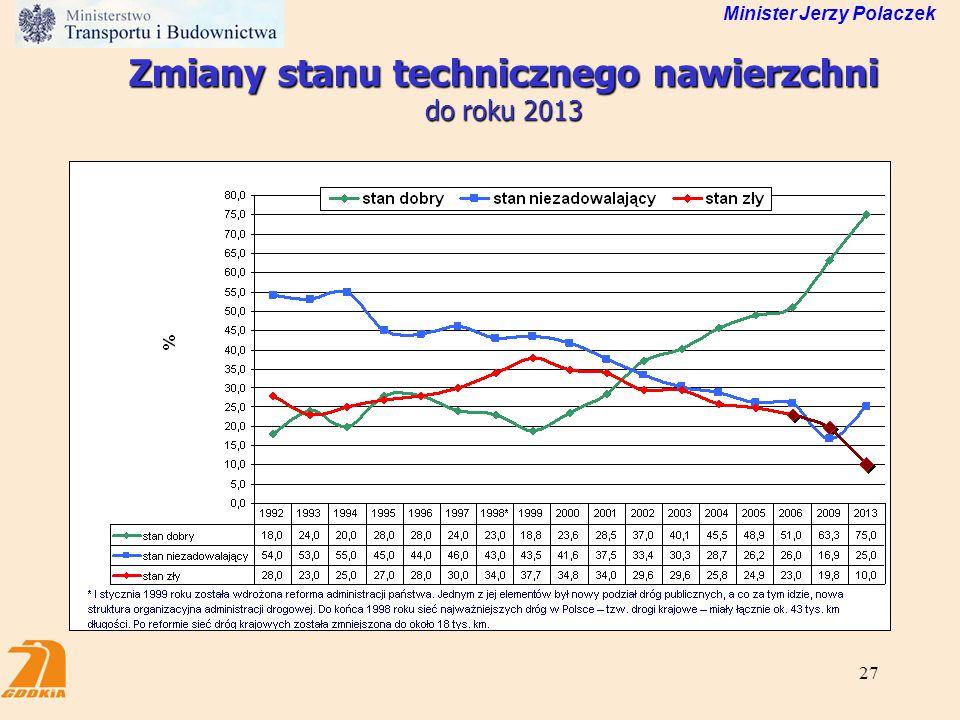27 Zmiany stanu technicznego nawierzchni do roku 2013 Minister Jerzy Polaczek
