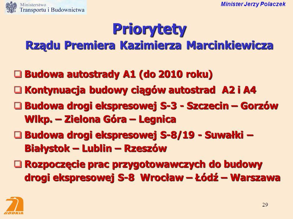29 Priorytety Rządu Premiera Kazimierza Marcinkiewicza  Budowa autostrady A1 (do 2010 roku)  Kontynuacja budowy ciągów autostrad A2 i A4  Budowa dr