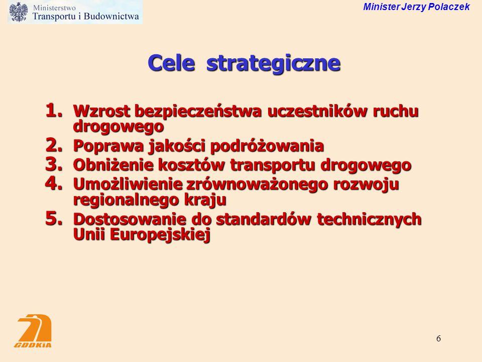6 Cele strategiczne 1. Wzrost bezpieczeństwa uczestników ruchu drogowego 2. Poprawa jakości podróżowania 3. Obniżenie kosztów transportu drogowego 4.