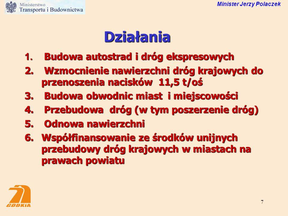 28 Stan ilościowy dróg krajowych w Polsce stan 2013 Minister Jerzy Polaczek Nakłady na program drogowy w latach 2006 – 2013 wyniosą ponad 107 mld zł