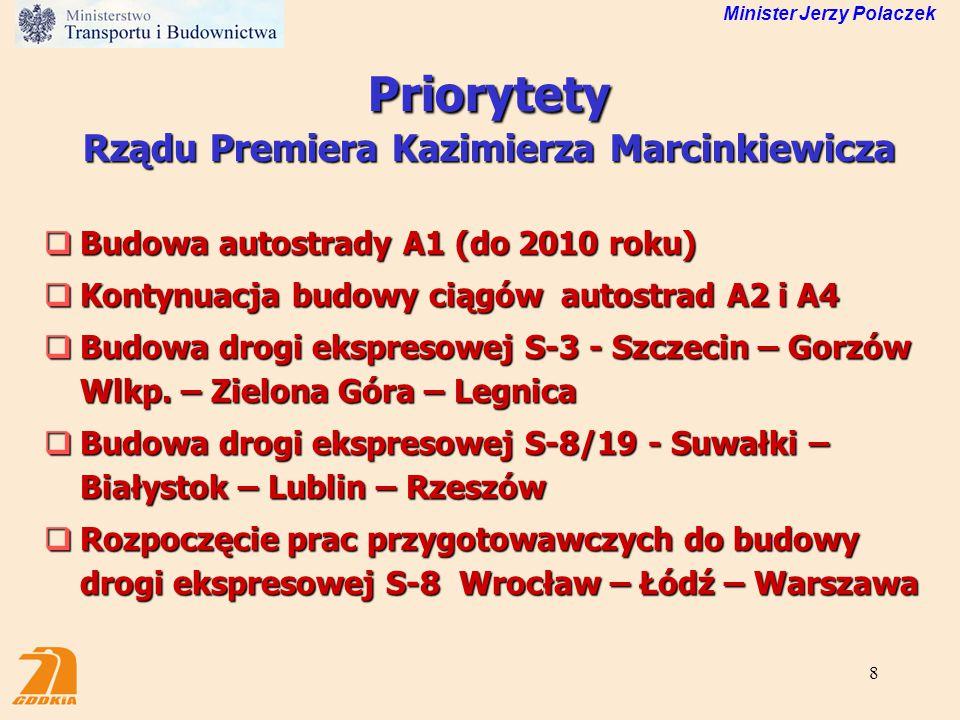 8 Priorytety Rządu Premiera Kazimierza Marcinkiewicza  Budowa autostrady A1 (do 2010 roku)  Kontynuacja budowy ciągów autostrad A2 i A4  Budowa dro