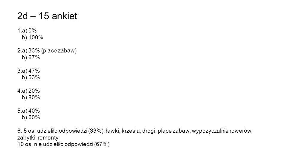 2d – 15 ankiet 1.a) 0% b) 100% 2.a) 33% (place zabaw) b) 67% 3.a) 47% b) 53% 4.a) 20% b) 80% 5.a) 40% b) 60% 6. 5 os. udzieliło odpowiedzi (33%): ławk