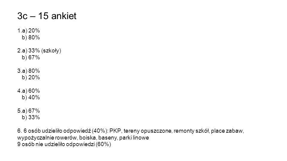 3c – 15 ankiet 1.a) 20% b) 80% 2.a) 33% (szkoły) b) 67% 3.a) 80% b) 20% 4.a) 60% b) 40% 5.a) 67% b) 33% 6. 6 osób udzieliło odpowiedź (40%): PKP, tere