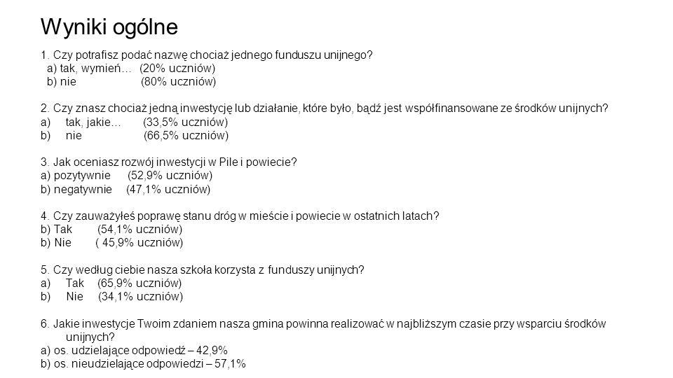 3d - 7 ankiet 1.a) 43% (Erasmus+) b) 57% 2.a) 29% (orliki, drogi) b) 71% 3.a) 29% b) 71% 4.a) 57% b) 43% 5.a) 71% b) 29% 6.