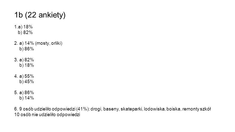 1c – 12 ankiet 1.a) 17% (Europejski Fundusz Społeczny) b) 83% 2.a) 25% (MOSiR, Stadion Narodowy, baseny) b) 75% 3.a) 33% b) 67% 4.a) 75% b) 25% 5.a) 67% b) 33% 6.