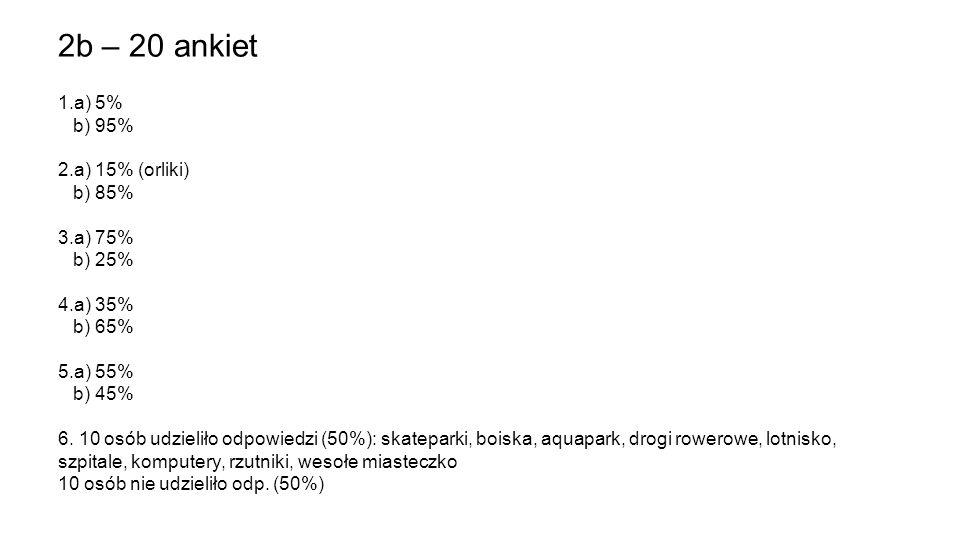 2b – 20 ankiet 1.a) 5% b) 95% 2.a) 15% (orliki) b) 85% 3.a) 75% b) 25% 4.a) 35% b) 65% 5.a) 55% b) 45% 6. 10 osób udzieliło odpowiedzi (50%): skatepar