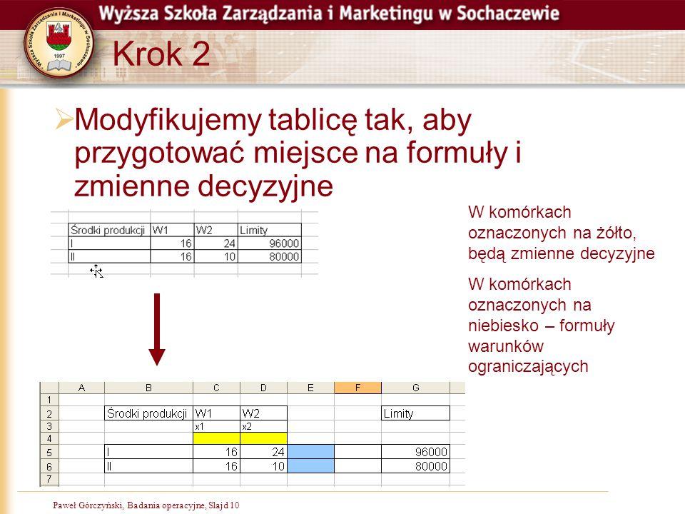 Paweł Górczyński, Badania operacyjne, Slajd 10 Krok 2  Modyfikujemy tablicę tak, aby przygotować miejsce na formuły i zmienne decyzyjne W komórkach o