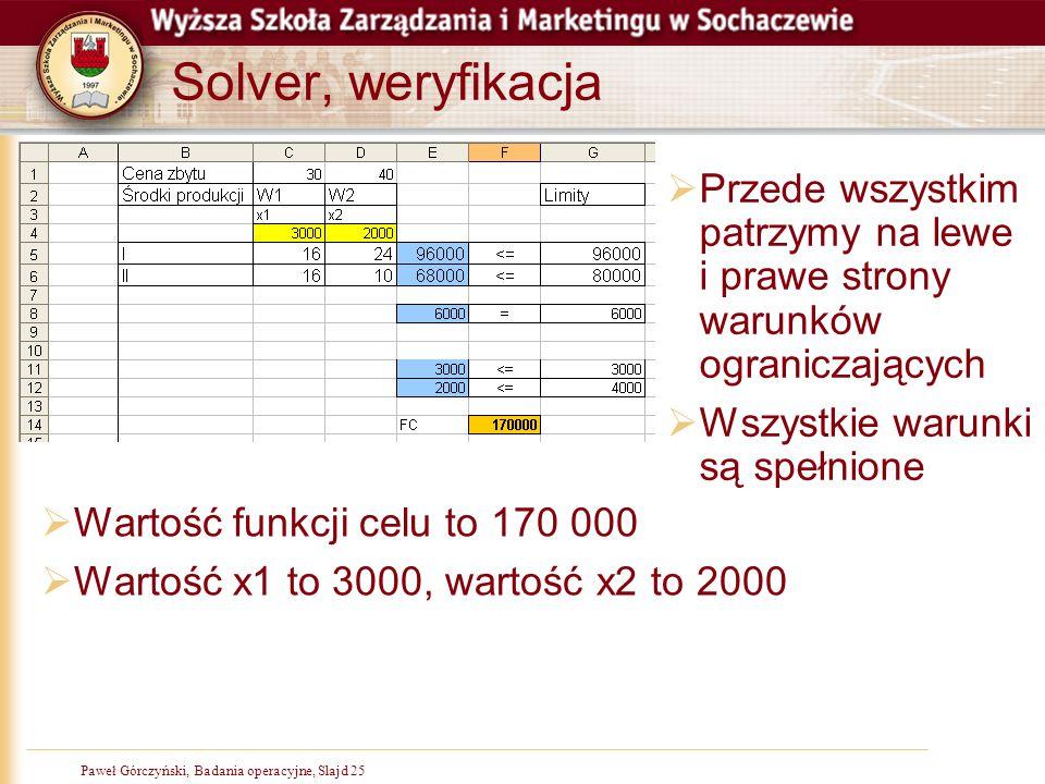 Paweł Górczyński, Badania operacyjne, Slajd 25 Solver, weryfikacja  Przede wszystkim patrzymy na lewe i prawe strony warunków ograniczających  Wszys
