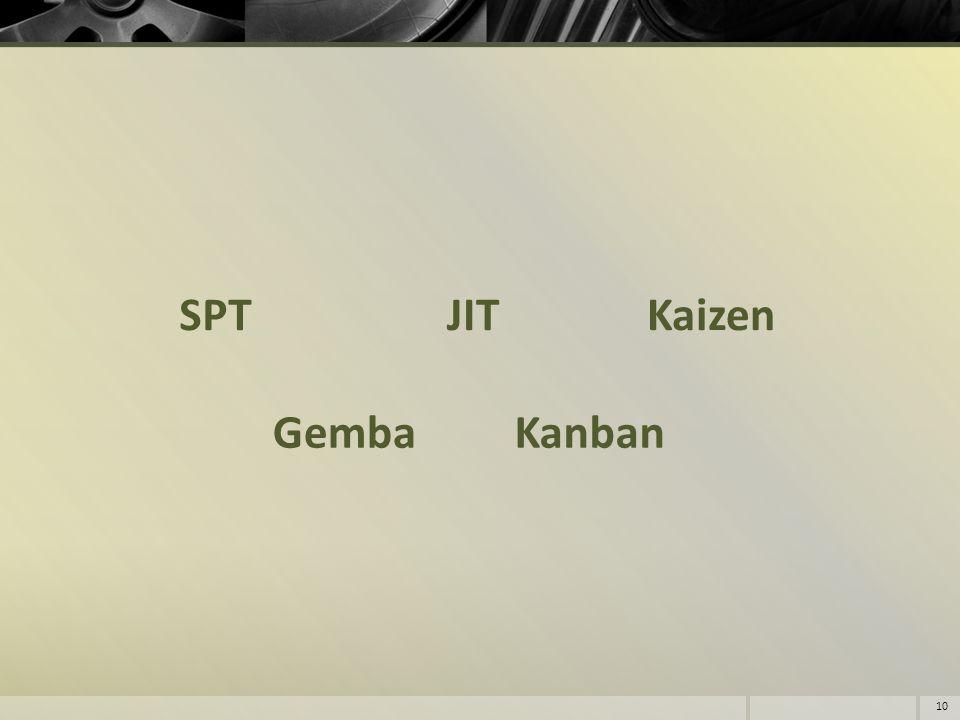 Gemba SPT Kaizen JIT Kanban 10
