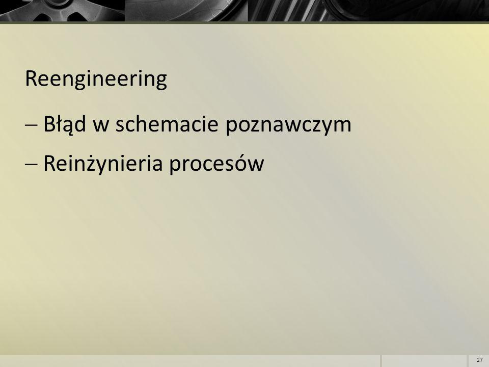 Reengineering  Błąd w schemacie poznawczym  Reinżynieria procesów 27