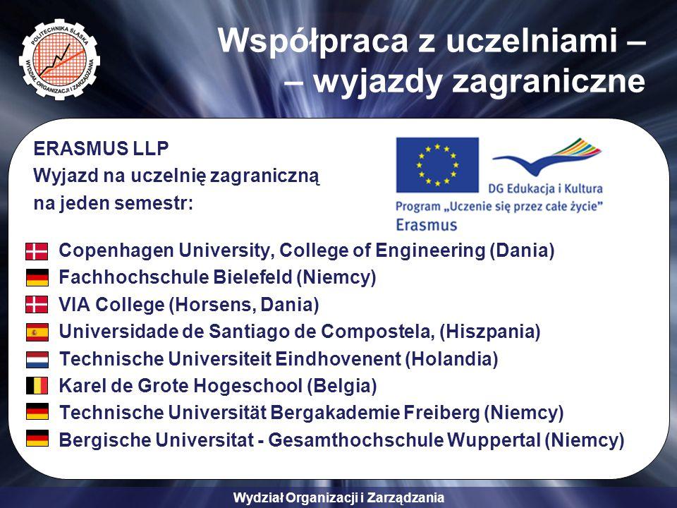 Wydział Organizacji i Zarządzania Współpraca z uczelniami – – wyjazdy zagraniczne ERASMUS LLP Wyjazd na uczelnię zagraniczną na jeden semestr: Copenha