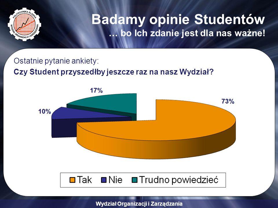 Wydział Organizacji i Zarządzania Badamy opinie Studentów … bo Ich zdanie jest dla nas ważne.