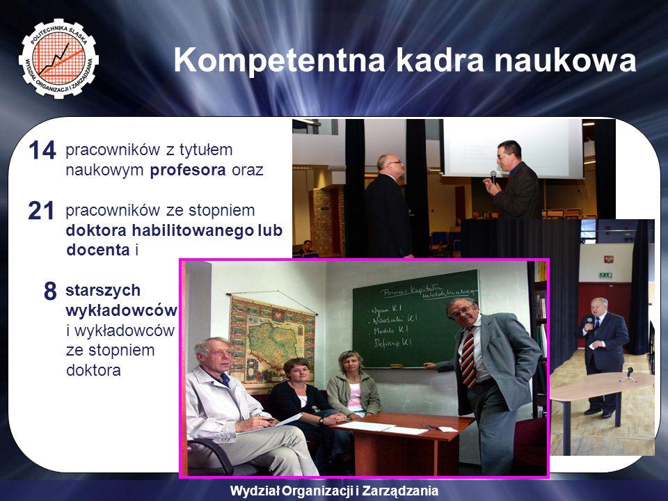 Wydział Organizacji i Zarządzania Kompetentna kadra naukowa pracowników z tytułem naukowym profesora oraz pracowników ze stopniem doktora habilitowanego lub docenta i starszych wykładowców i wykładowców ze stopniem doktora 14 21 8