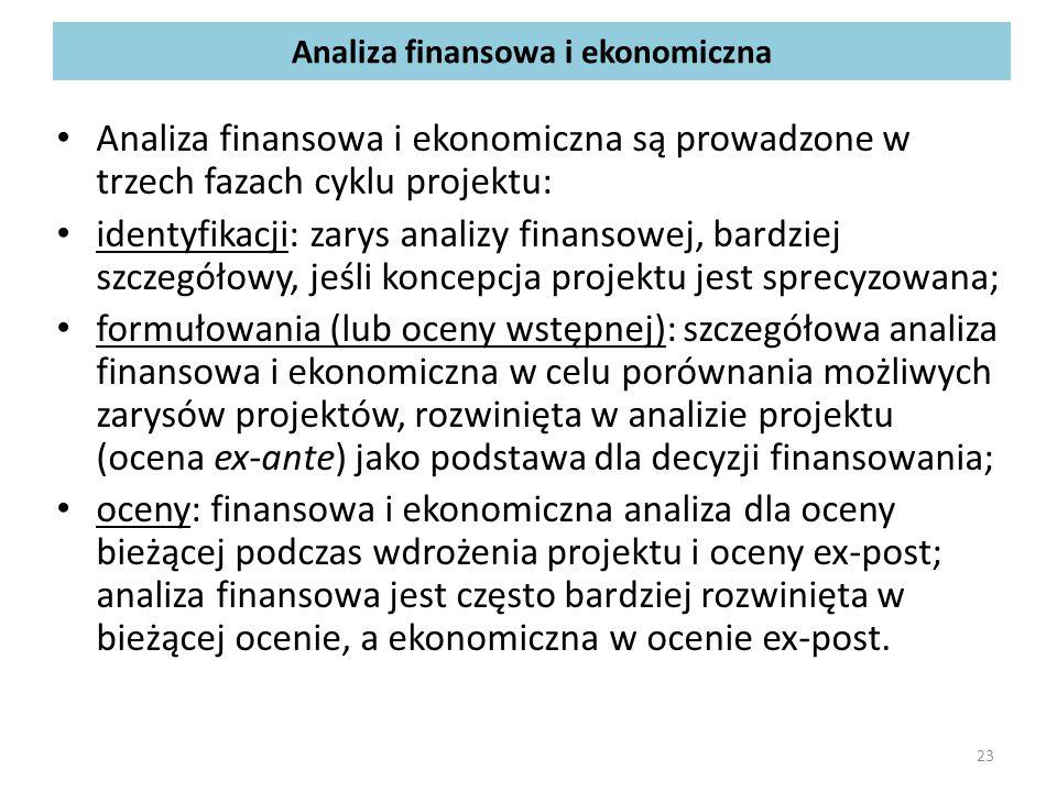 Analiza finansowa i ekonomiczna Analiza finansowa i ekonomiczna są prowadzone w trzech fazach cyklu projektu: identyfikacji: zarys analizy finansowej,
