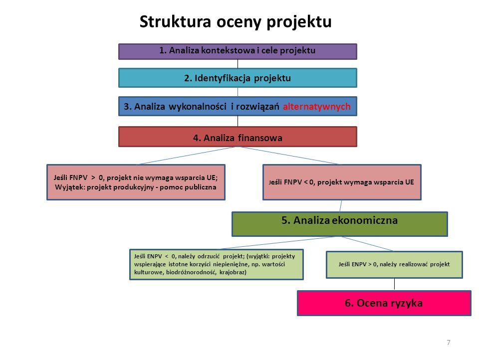 Struktura oceny projektu 7 1. Analiza kontekstowa i cele projektu 2. Identyfikacja projektu 3. Analiza wykonalności i rozwiązań alternatywnych 4. Anal