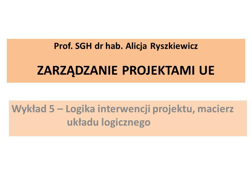 Prof. SGH dr hab. Alicja Ryszkiewicz ZARZĄDZANIE PROJEKTAMI UE Wykład 5 – Logika interwencji projektu, macierz układu logicznego