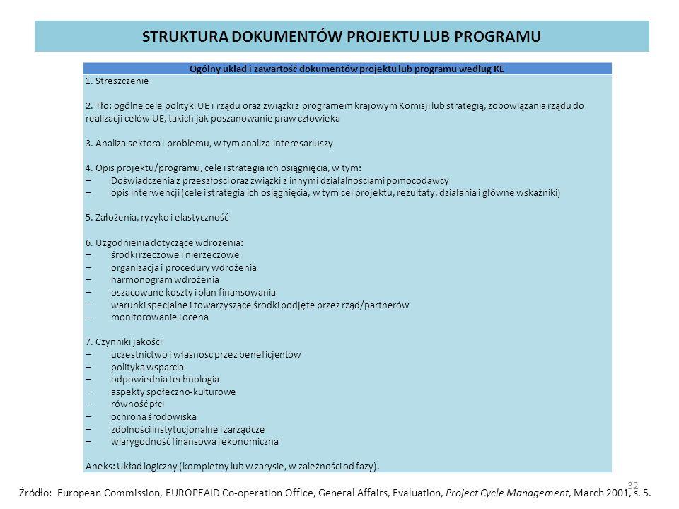 STRUKTURA DOKUMENTÓW PROJEKTU LUB PROGRAMU Ogólny układ i zawartość dokumentów projektu lub programu według KE 1. Streszczenie 2. Tło: ogólne cele pol